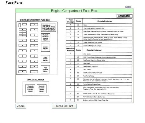 fuse box wiring diagram networks