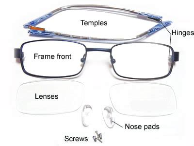 eyeglasses parts you need to