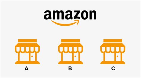 ebay amazon s quick sale through the explosive sexy dress manage inventory orders from multiple amazon marketplaces