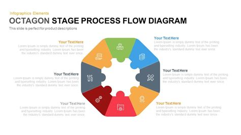 process diagram template process diagram template 28 images business process