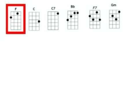 ukulele tutorial hey jude hey jude ukulele tutorial youtube