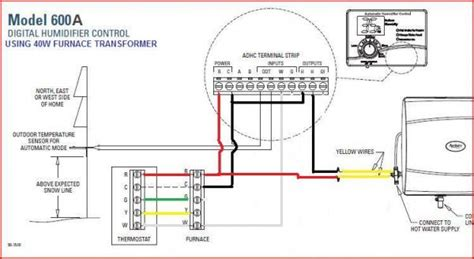 wiring humidifier directly to furnace board doityourself