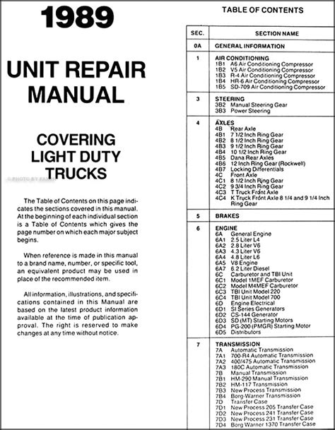 service manual pdf 1994 gmc vandura 1500 body repair manual pdf 1994 gm g van chevy gmc