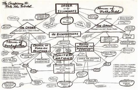 illuminati stuff the conspiracy to rule the world order of illuminati