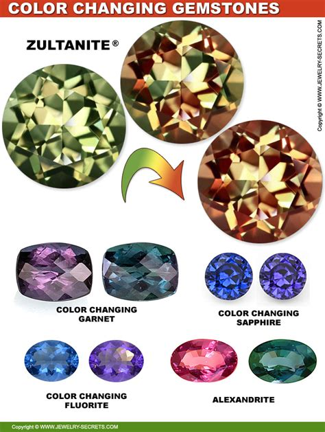 color changing zultanite gemstones jewelry secrets