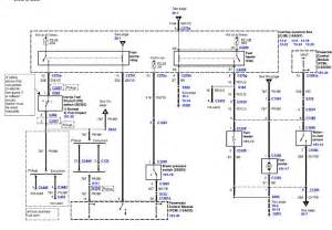wiring diagram easy simple routing whelen siren wiring diagram skematicforlightbarwires wire