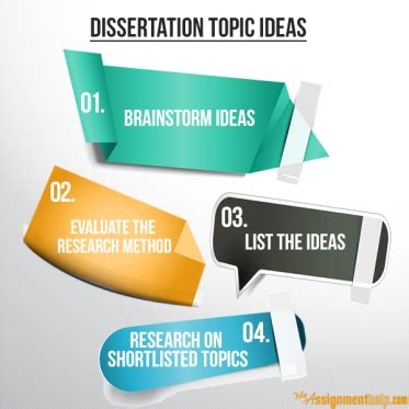 Ideas For Dissertation Topics Pro Tips From Experts For Choosing A Dissertation Topic