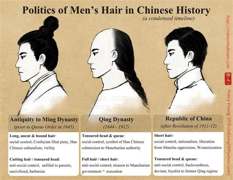 chinese hairstyles history politics of men s hair in chinese history by lilsuika on
