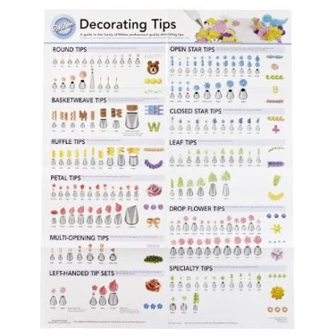 Decorating Tip Poster by Wilton Decorating Tip Poster 28 Images Wilton 909 192