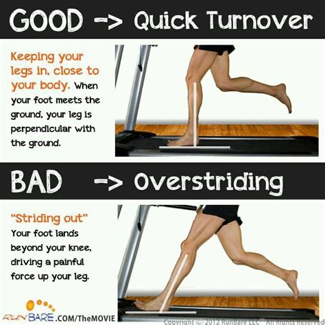 great illustration comparing quick turnover