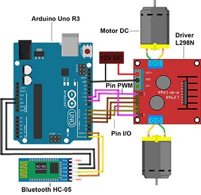 membuat robot dengan joystick tutorial membuat remote control rc dengan kendali