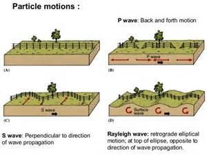 earthquake waves seismic waves