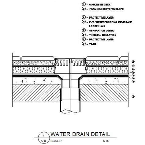 Drainage Section by Water Drain Section Cad Drawing Cadblocksfree Cad