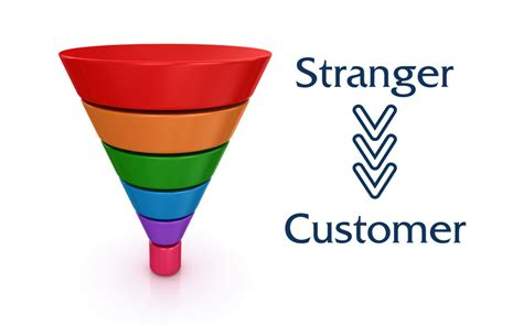 sales funnel sales funnel strategy for authors coaches