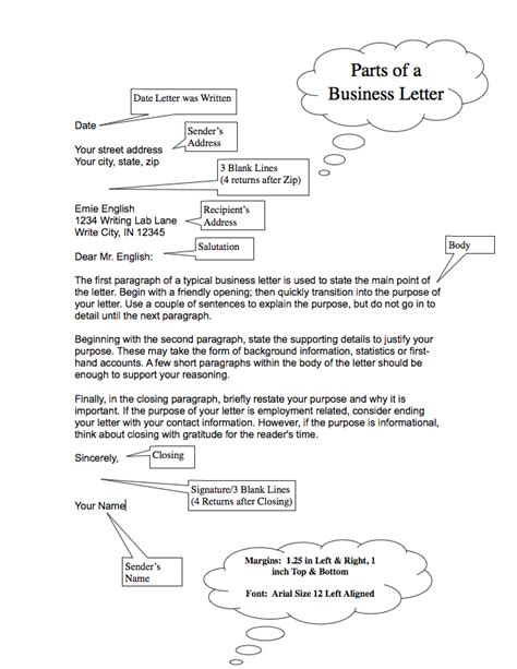 Business Letter Labeled Parts Of A Business Letter The Best Letter Sample