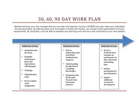 30 60 90 Days Plan New Job Marketing Google Search Career Pinterest Day Work 90 Day 30 60 90 Marketing Plan Template