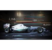 Formula 1 HD Wallpaper Mercedes  WallpaperSafari