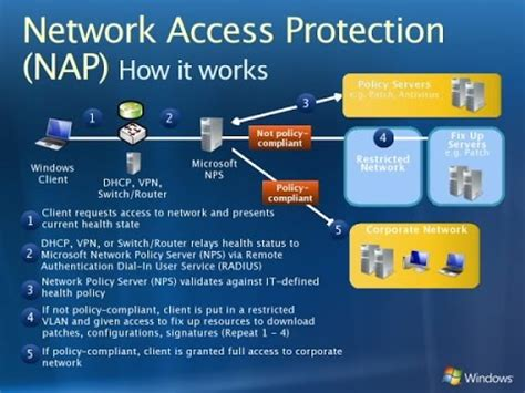 search protect uninstall does not work microsoft network access protection nap deployment in windows