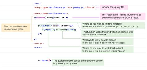 html tutorial mouseover learn jquery hover effect easily live demo javatyro