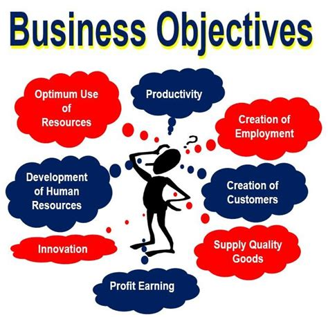 what is an objective definition and meaning market business news