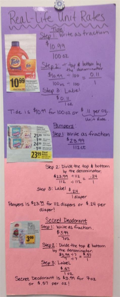 biography unit for middle school 25 best images about unit rates on pinterest activities