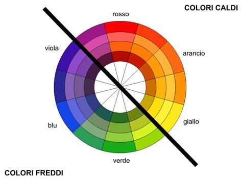 tavola dei colori complementari cerchio di itten laboratori nelle scuole