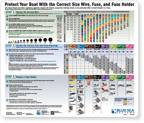electrical wire types chart wire fuse and fuse holder selection chart blue sea systems