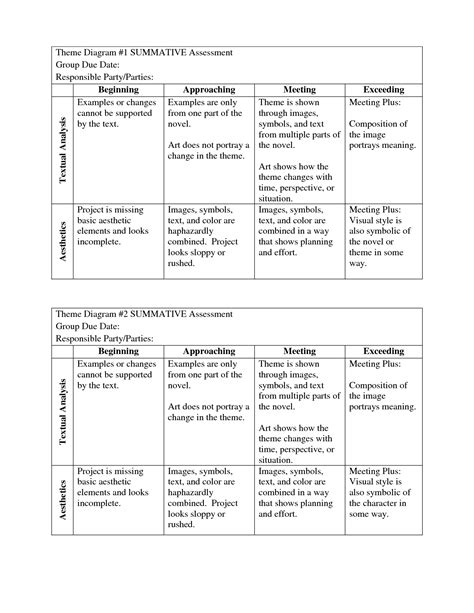 Theme Worksheets by 15 Best Images Of Determining Theme Worksheets Theme