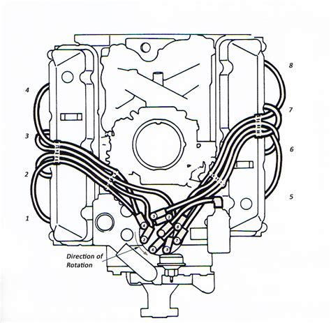 302 firing order diagram ford 289 and 302 v8 firing order animation autos
