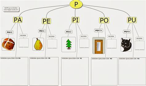 le lettere piã mappe per la scuola lettera p alfabeto