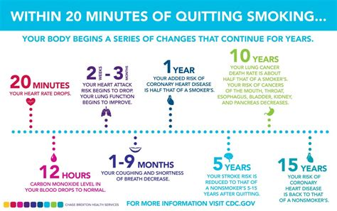 quit smoking benefits men how to small penis obamacare and smokers