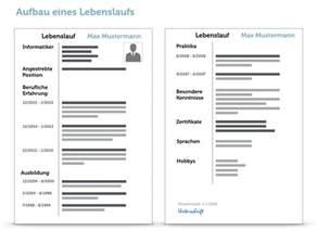 Handout Praktikum Vorlage Lebenslauf Vorlagen Tipps Und Gratis Word Muster Karrierebibel De