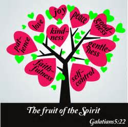 fruit of the spirit tree clipart the fruit of the spirit galatians 5 25
