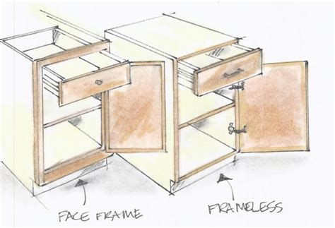face frame cabinets vs frameless framed vs frameless kitchen cabinets phoenix has to offer
