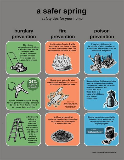 spring tips 11 best images about home safety resources on pinterest