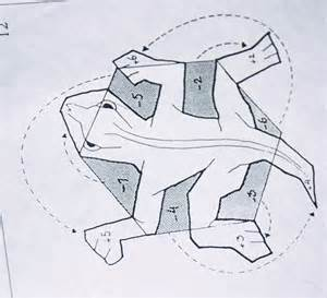 tessellation templates tessellations