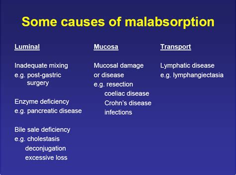 Malabsorption Stool by Medicine What Does The General Physician Need To