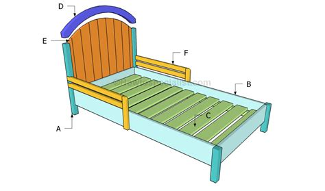 How To Make A Toddler Bed Frame How To Build A Toddler Bed Howtospecialist How To Build Step By Step Diy Plans