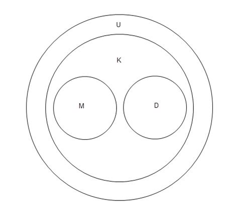 subset venn diagram exle venn diagram of a proper subset of b gallery how to
