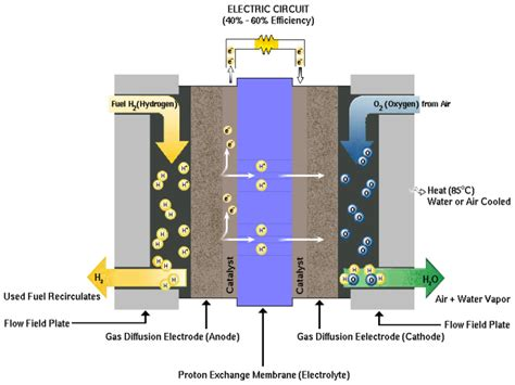 ceramic fuel cells could be the future of green at home