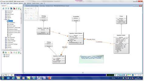exemple de diagramme de classe de conception conception uml
