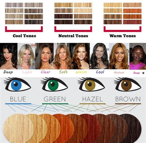 change your hair color changing hair color for a more beautiful you
