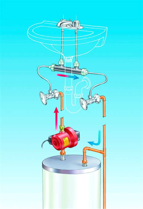water circulation greenbuildingadvisor