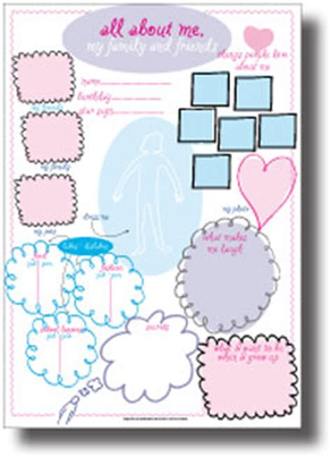 about me poster template posters the all about me range