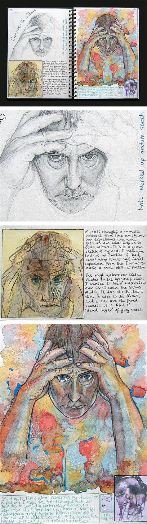sketchbook guide image gallery identity artist research