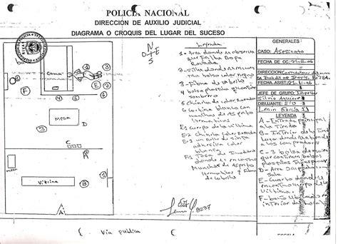 crime diagrams crime diagram 28 images make a crime diagram