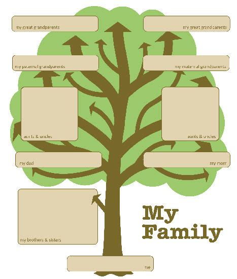 family tree template with siblings pictures reference