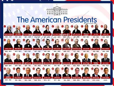 Printable Pictures Presidents | printable list of american presidents american