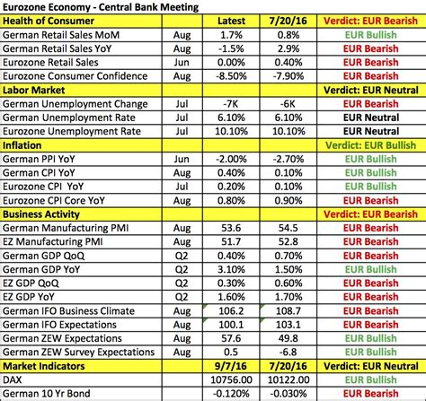 ecb no rate changes 100 ecb no rate changes the ecb decision dovish