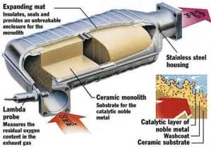 How Much Is A Cadillac Converter Cost Junkies Catalytic Converters But How Do They Work